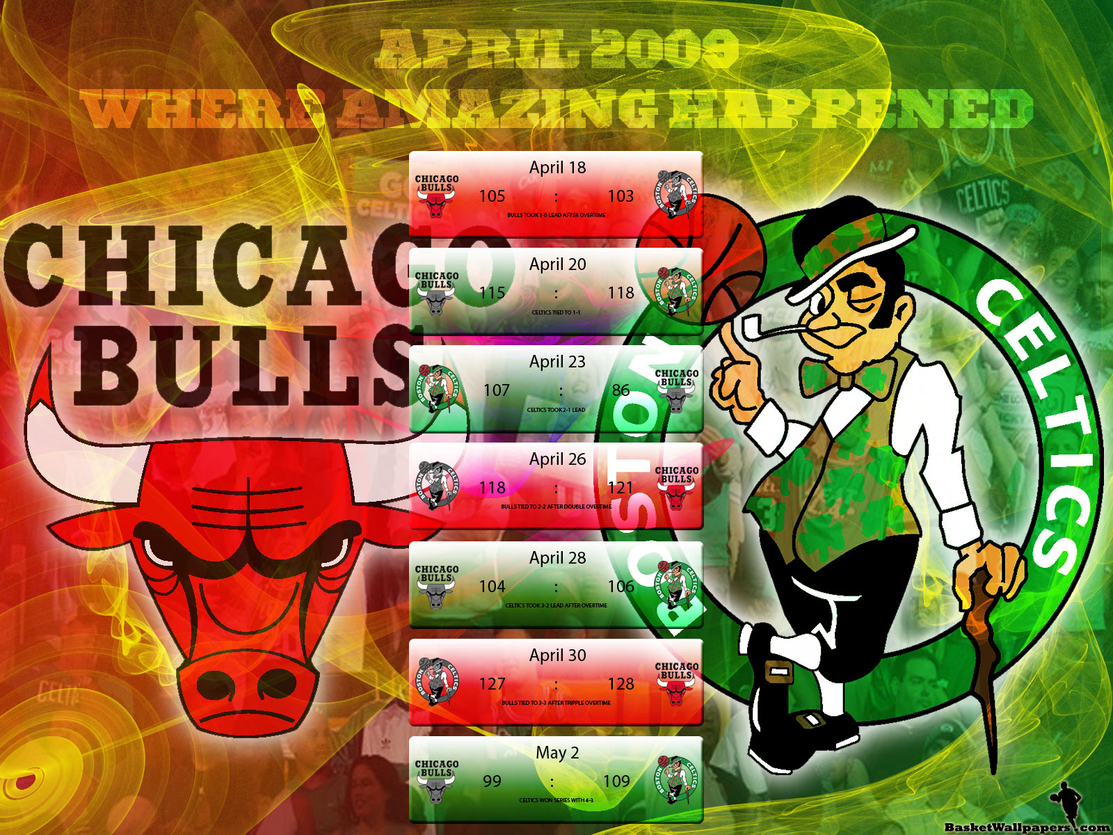 have made wallpaper some of you requested after Bulls - Celtics 2009 ...