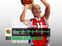 Maria Stepanova FWC 2006 Wallpaper