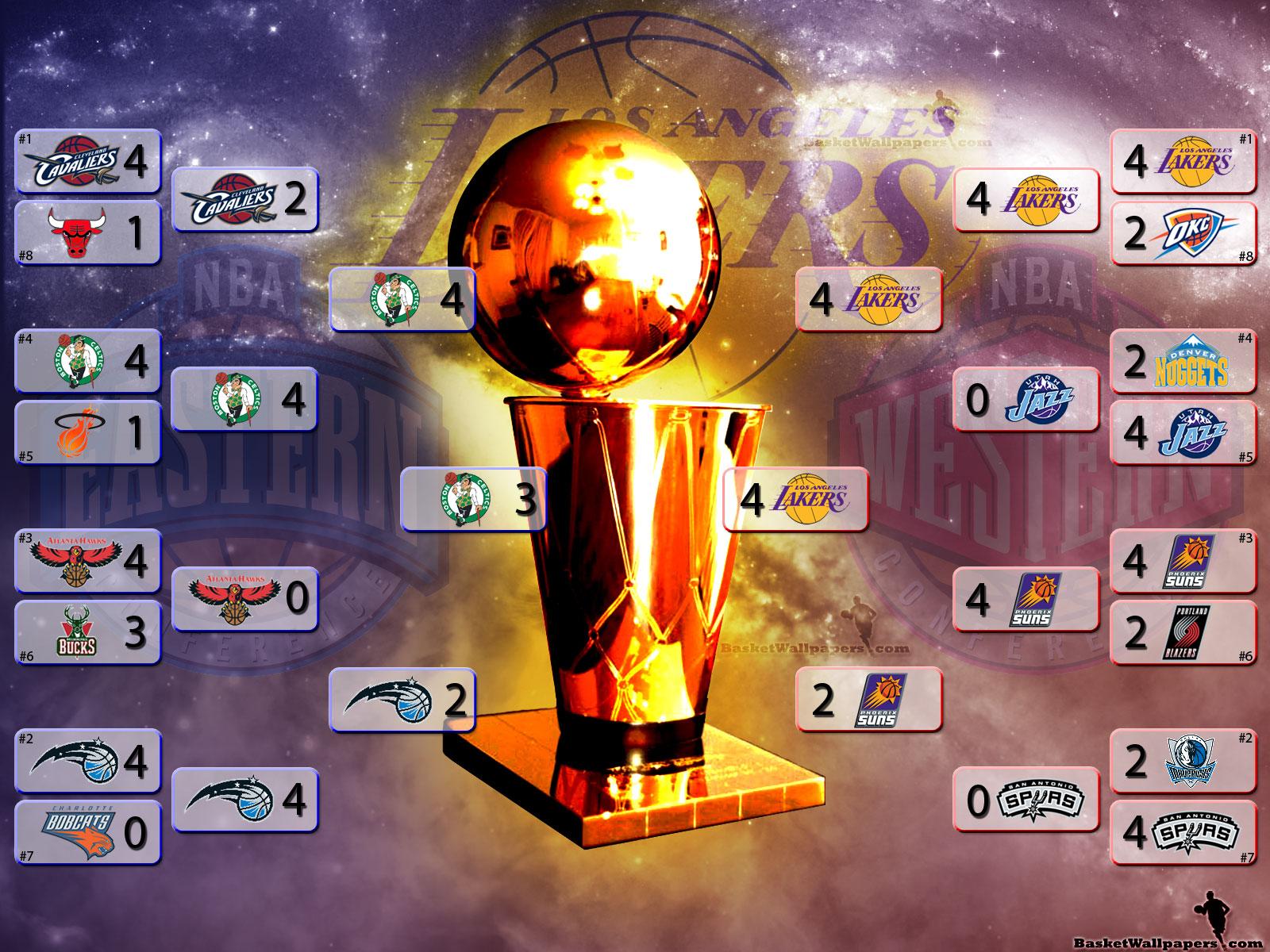 LA Lakers 2010 NBA Champions Wallpaper | Basketball ...