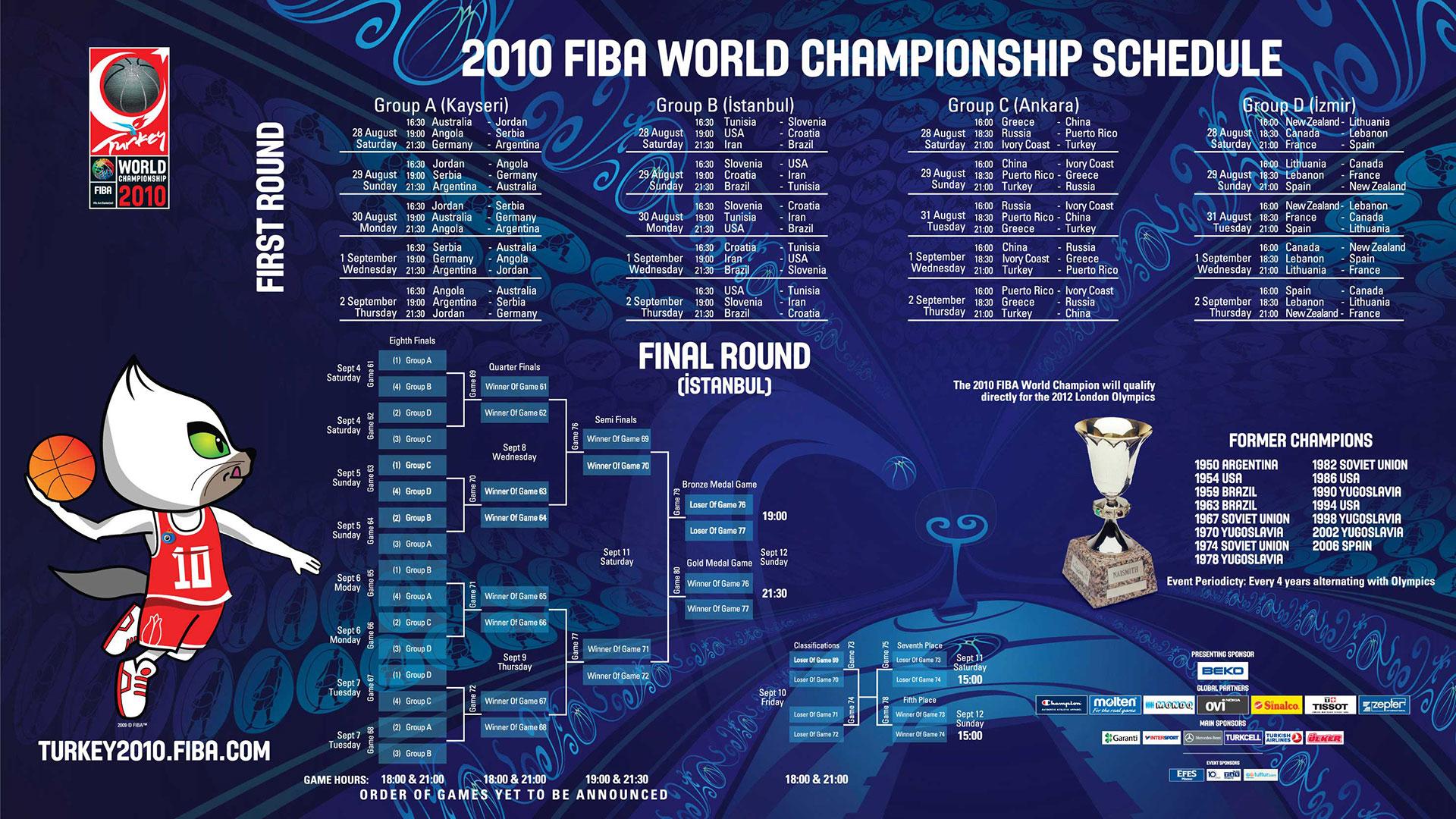 list of fiba world champions