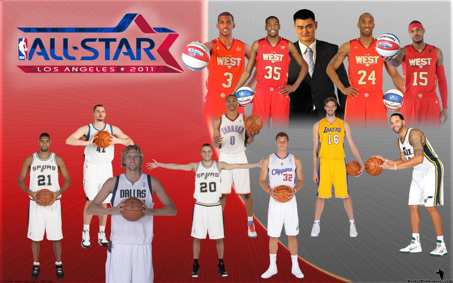 NBA All-Star Team