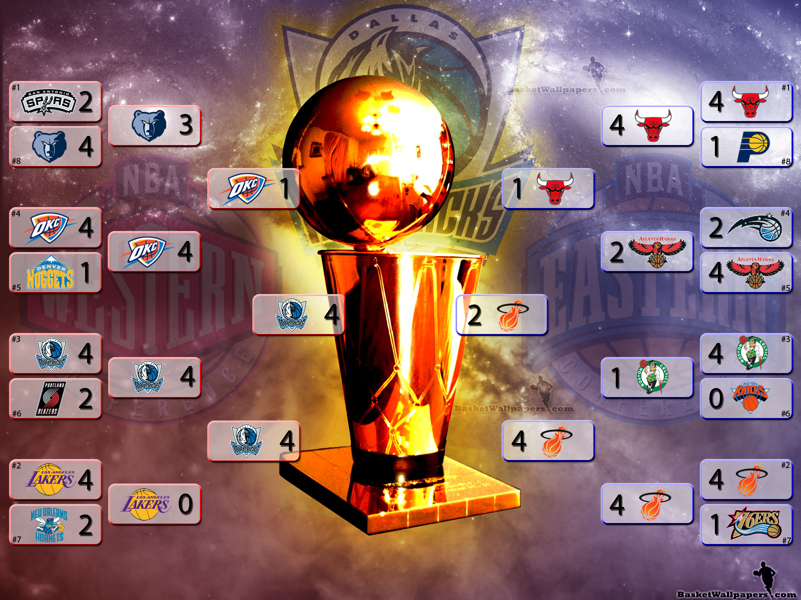 Dallas Mavericks 2011 NBA Champions Wallpaper