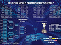 FIBA World Championship 2010 Schedule Wallpaper