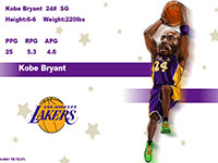 Kobe Bryant Drawn Widescreen Wallpaper