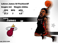LeBron James Drawn Dunk Widescreen Wallpaper