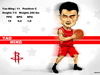 Yao Ming Drawn Widescreen Wallpaper
