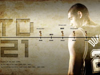 Tim Duncan Career Timeline 1920x1080 Wallpaper
