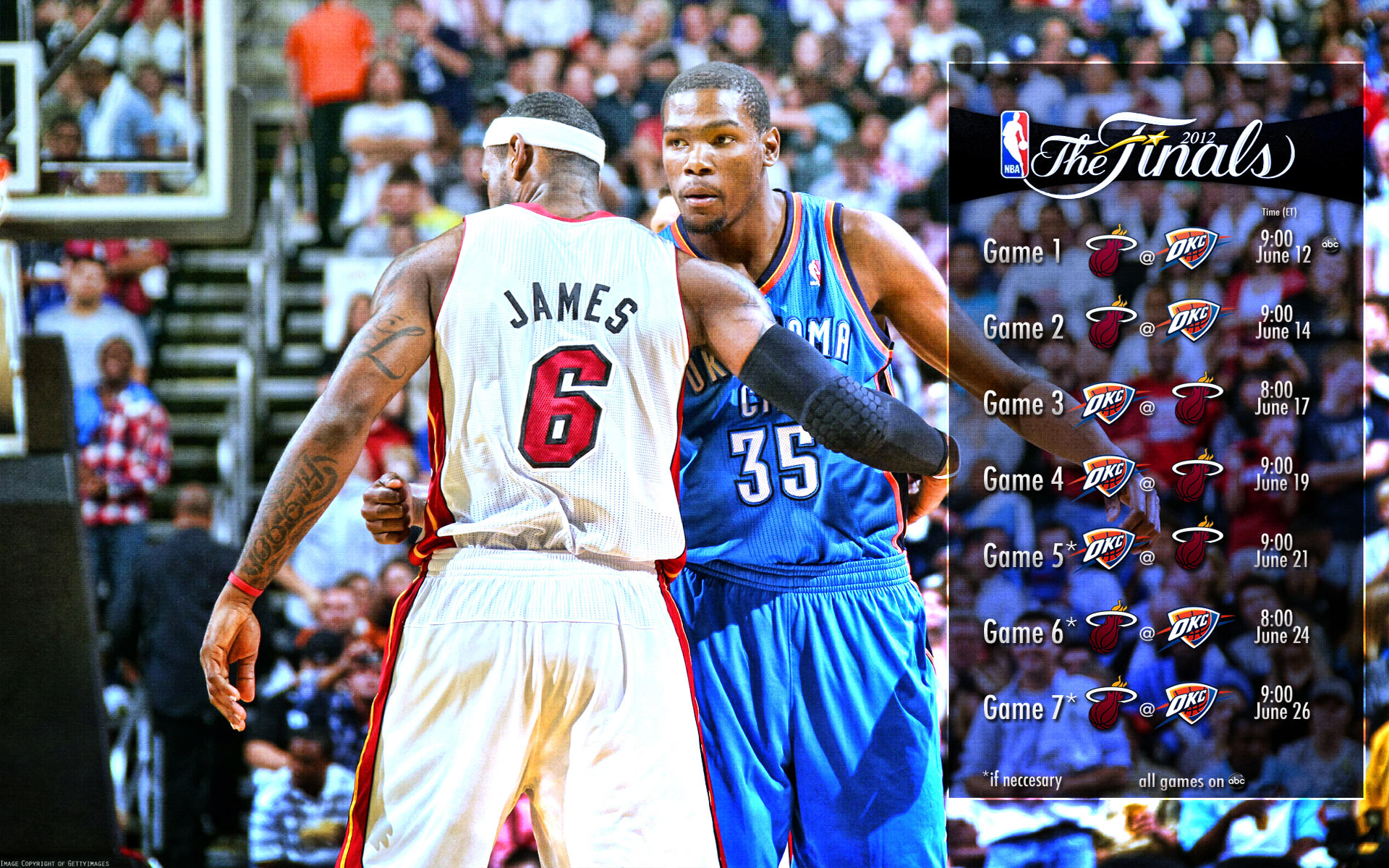 92 Russell Westbrook And Kevin Durant Wallpaper Hd