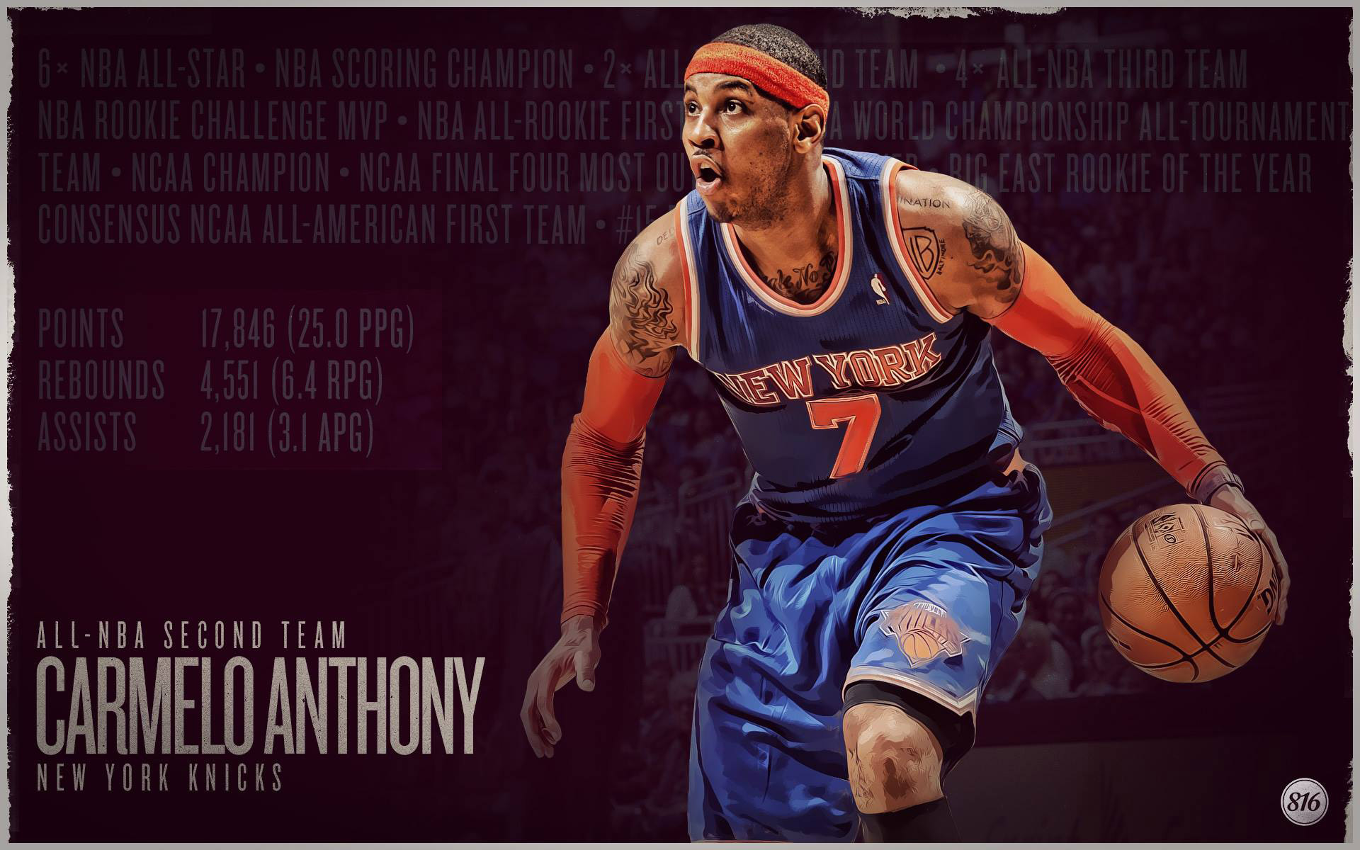Carmelo anthony wallpapers basketball wallpapers at carmelo anthony 2013 all nba second team 1920x1200 wallpaper voltagebd Images