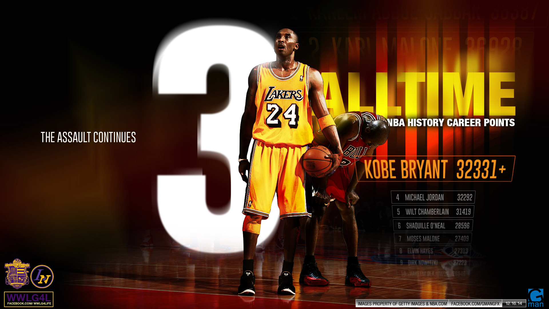 Kobe Bryant 3rd All-Time Wallpaper | Basketball Wallpapers ...