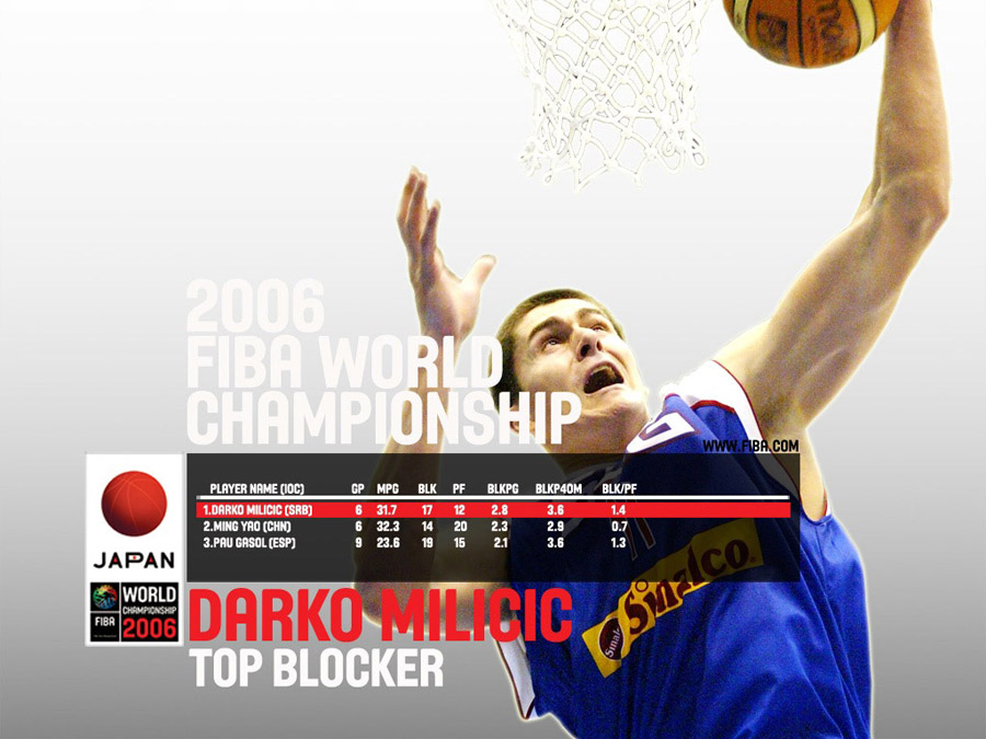 Darko Milicic Wallpaper