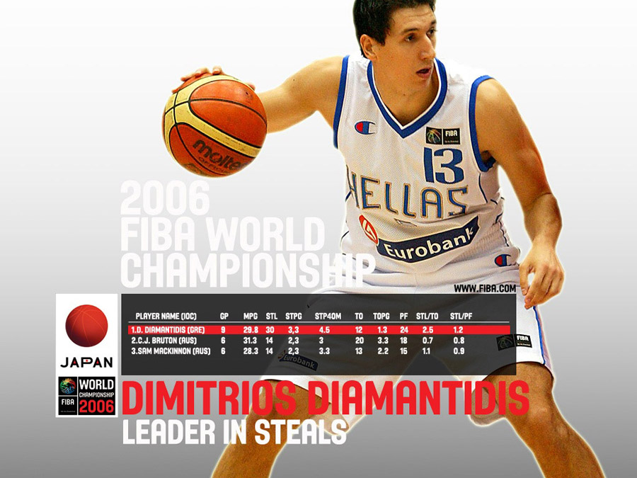 Dimitrios Diamantidis WC2006 Wallpaper