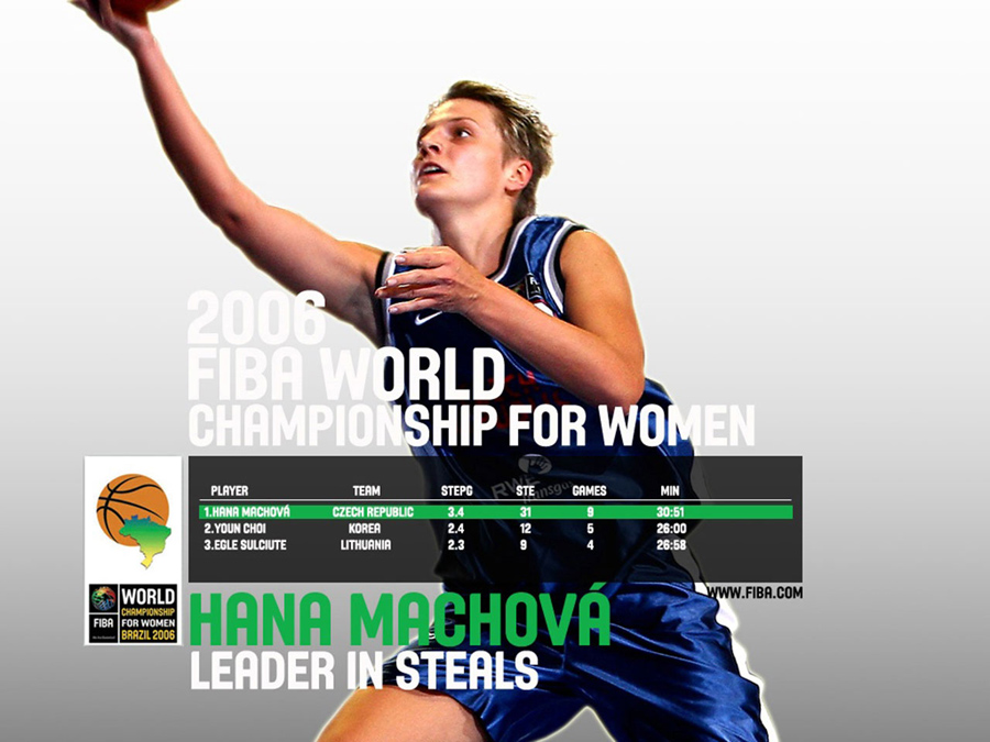 Hana Machova FWC 2006 Wallpaper