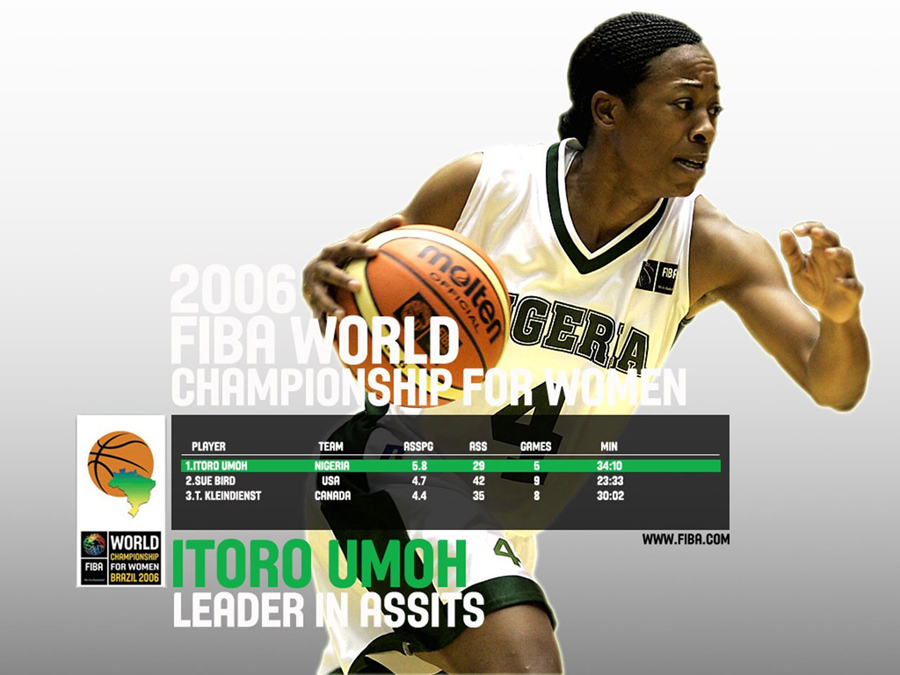 Itoro Umoh FWC 2006 Wallpaper