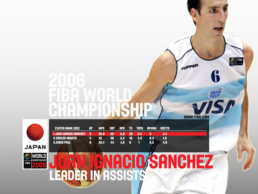 Juan Ignacio Sanchez WC 2006 Wallpaper