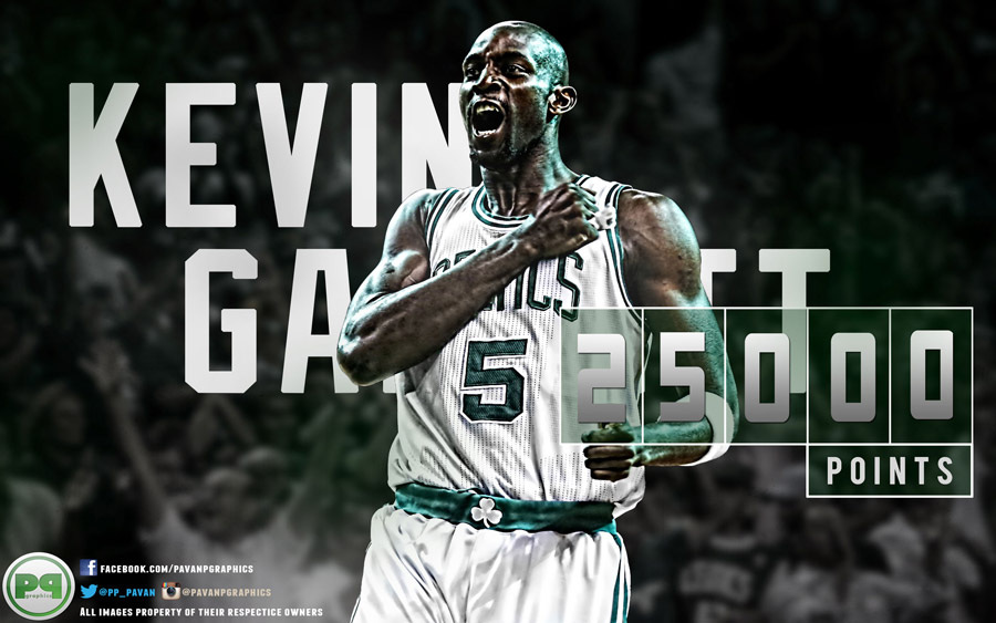 Kevin Garnett 25000 Career Points 2560x1600 Wallpaper