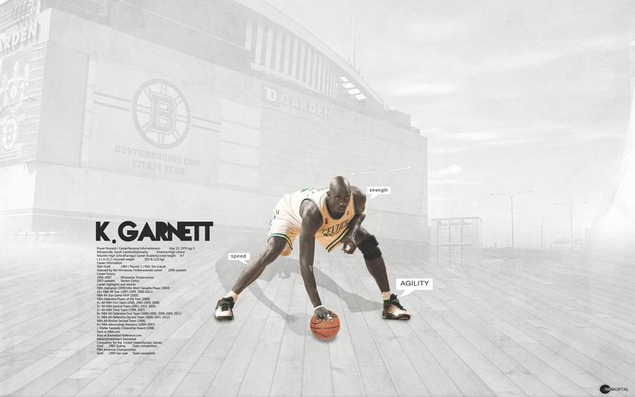 Kevin Garnett TD Garden 1920x1200 Wallpaper