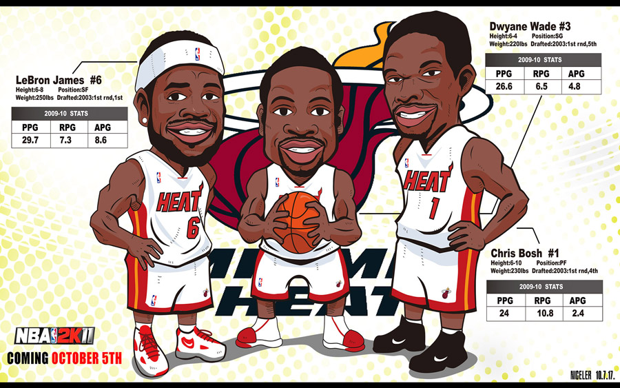 Miami Heat Big 3 Drawn Widescreen Wallpaper