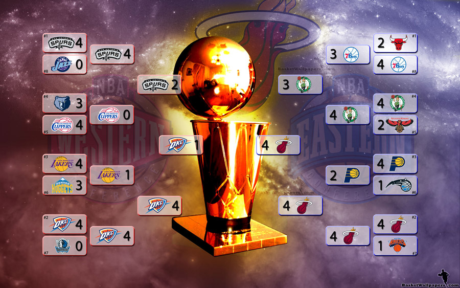 Miami Heat 2012 NBA Champions Wallpaper