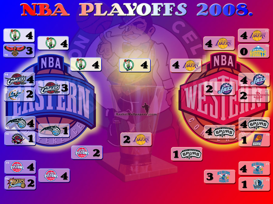 NBA Playoffs 2008 Wallpaper