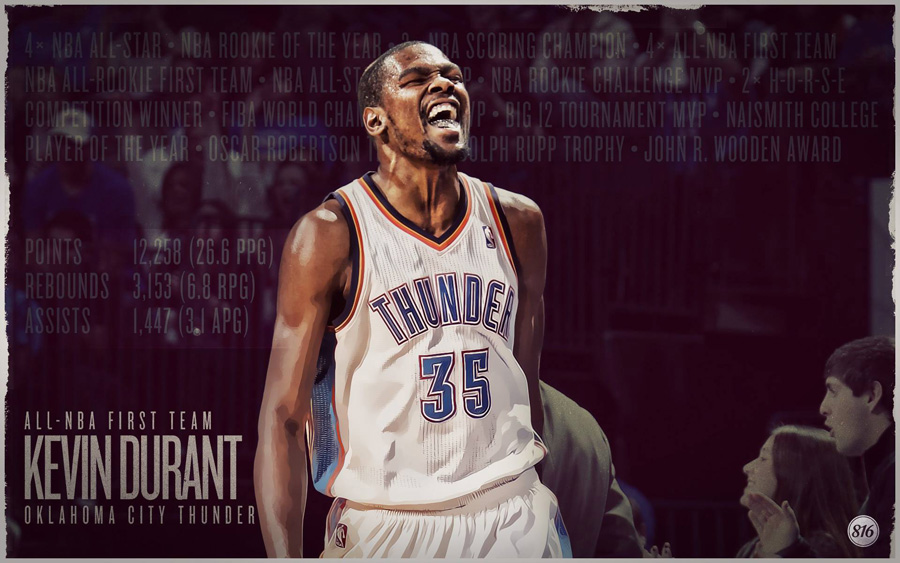 Kevin Durant 2013 All-NBA First Team 1920x1200 Wallpaper