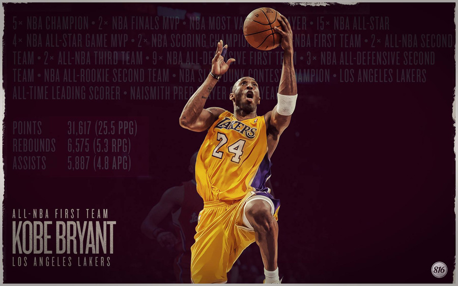 Kobe Bryant 2013 All-NBA First Team 1920x1200 Wallpaper
