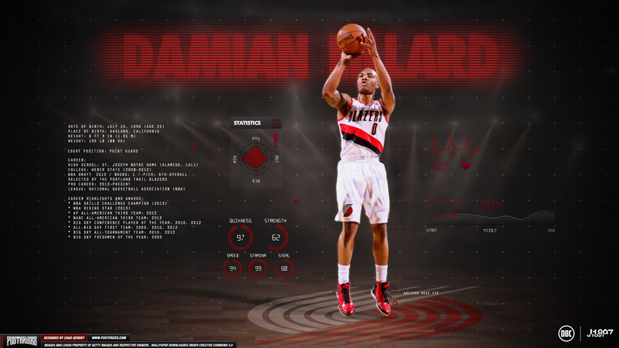 Damian Lillard Blazers Career 2013 1920x1080 Wallpaper