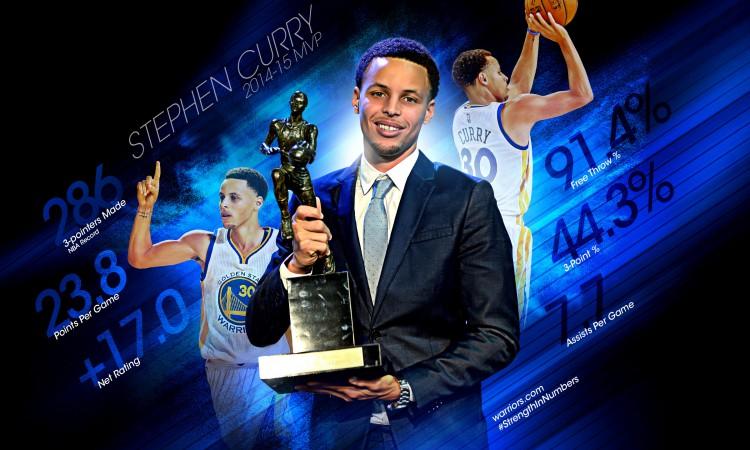 Stephen Curry 2015 MVP 2560x1440